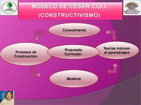 Modelo Curricular De Cesar Coll Equipo N 176 04 Modelo De Cesar Coll