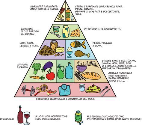 alimentazione piramide piramide alimentare related keywords piramide alimentare