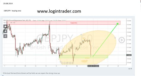 forex trading tutorial in mumbai forex trading training chennai yesterday nairobi stock