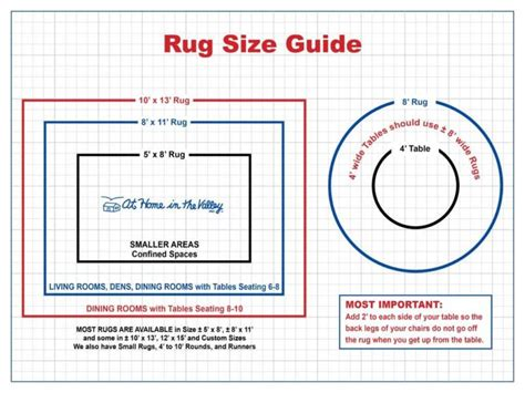 living room rug size guide rug size guide 187 at home in the valley store