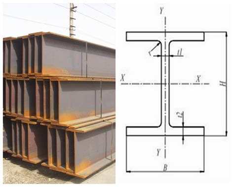 steel sections price list metal structural steel i beam price steel i beam price