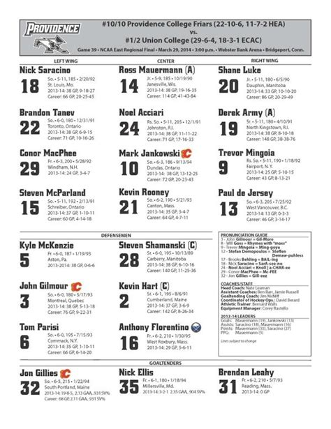 Hockey Team Roster Card Template by Pc S Hockey On Quot Here Is The Friar Line Chart