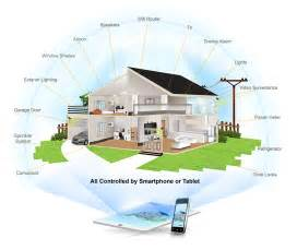 smart home images smart home iot philippines inc