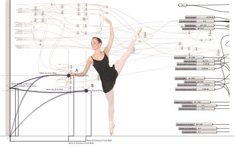 height of design re engaging para metrics 01 01 reparameterization