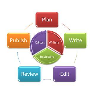 que es graphic layout blog de clases que es smartart