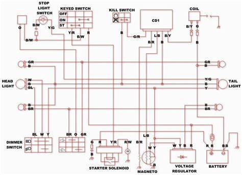 gy6 wiring diagram gy6 wiring diagram fuse box and wiring diagram
