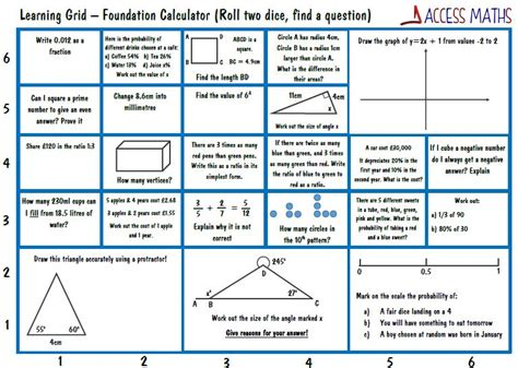 49 Algebra Part Two Ks 3 Revision Notes Activities Year 7