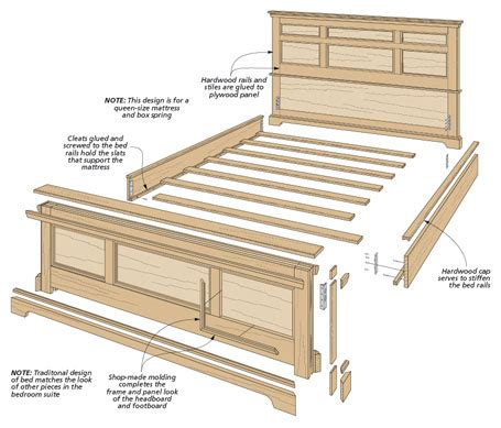 parts of the bed bedroom set oak bed woodsmith plans