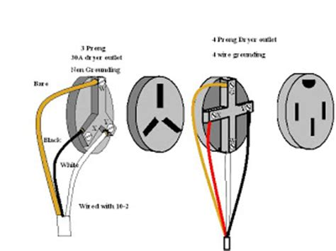 3 prong dryer cord diagram 26 wiring diagram images