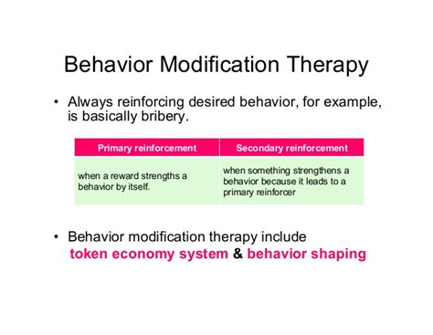 Behavior Modification Therapy by Learning Theory Psychology