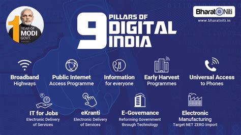 india digital digital india electronics maker
