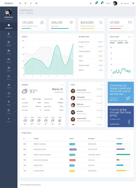 dashboard templates for asp net 40 best html5 dashboard template and admin panel 2016