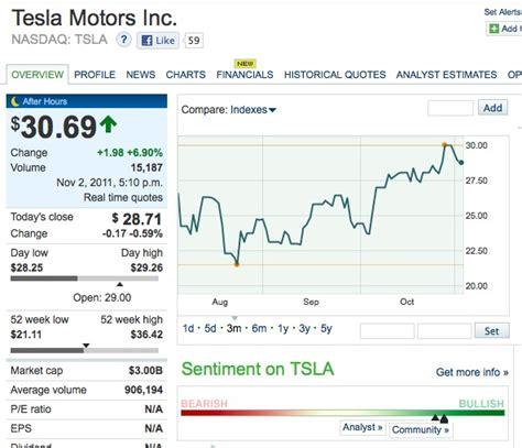 When Will Tesla Report Earnings Tesla Q3 Earnings Impress Stock Rises Tsla Solarfeeds