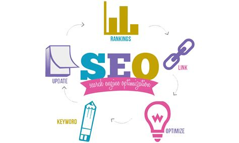Search Optimization by Search Engine Optimization Divietri