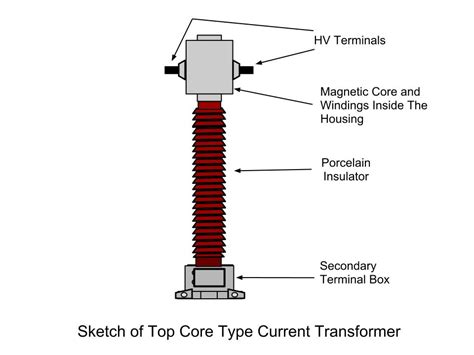 capacitor voltage transformer symbol capacitor voltage transformer symbol 28 images capacitor voltage transformers instrument