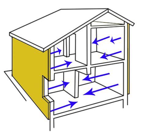 cappotto interno sottile isolamento termico sottile