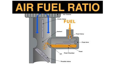air fuel air fuel ratio explained funnydog tv