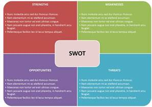 powerpoint swot analysis template free 40 free swot analysis templates in word demplates