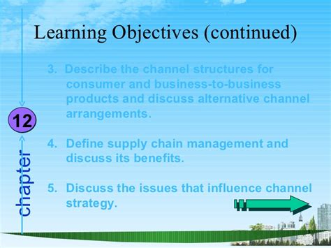 Mba Learning Objectives by Marketing Channels Scm Ppt Bec Doms Bagalkot Mba