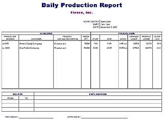 Production Progress Report Template Daily Reporting And Production Schedule Template Excel