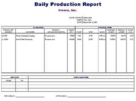 production report template daily reporting and production schedule template excel
