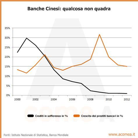 banche cinesi in italia banche cinesi odore di bruciato