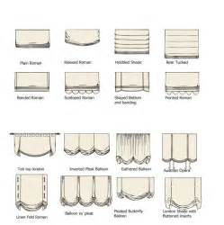 curtain style guide types and styles of window shades hanging curtains