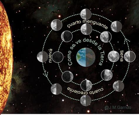 faces de la luna agosto 2016 fases de luna agosto 2016 fases de la luna 2014 auto
