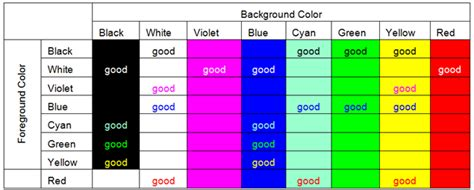 good color combination good combination colors colors and user experience
