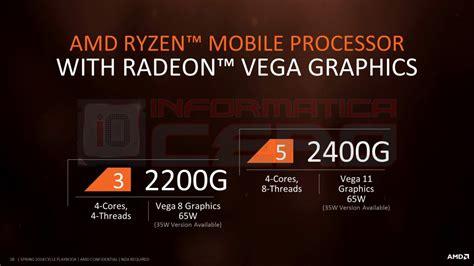 Amd Ridge Ryzen 3 2200g 3 7ghz 4c4t Apu amd ryzen 5 2400g and ryzen 3 2200g detailed pricing and