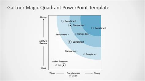 competitor research template 18 competitor research template gartner magic quadrant