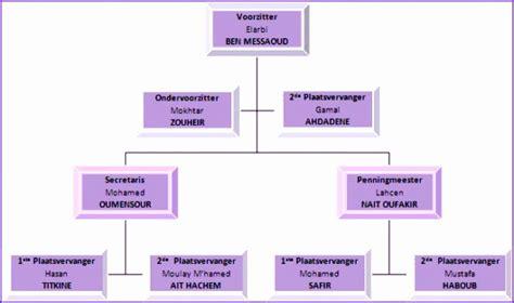 11 Organizational Chart Template Excel Exceltemplates Exceltemplates Organogram Template Excel