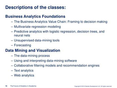 Usfsp Mba Data Visualization Description by 10 Fri 1130 1230 Soni Analytics In Academia