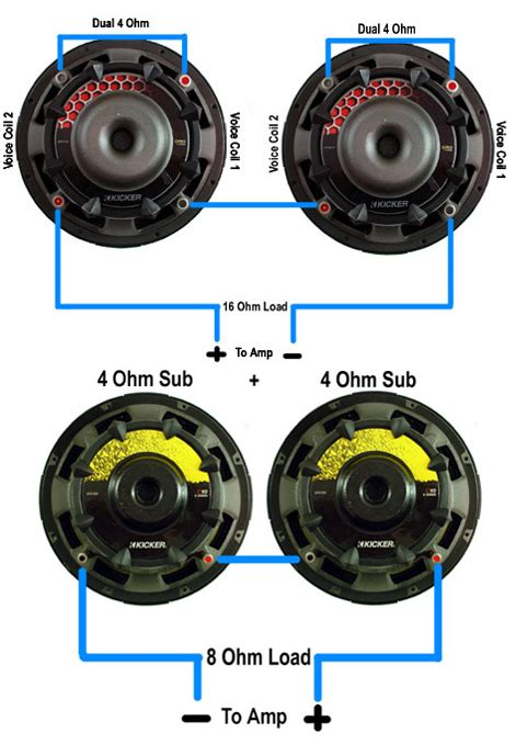 wiring diagram dual voice coil subs dual voice coil system