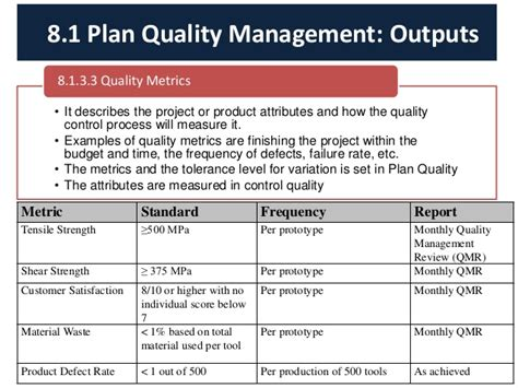 quality assurance metrics template project quality management