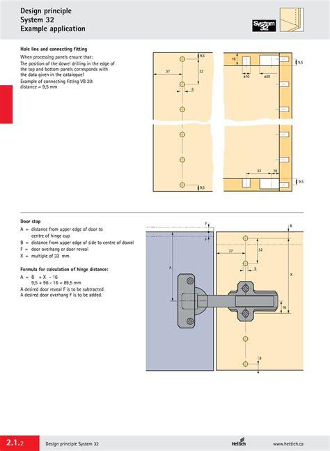 equipment layout en español design principle system
