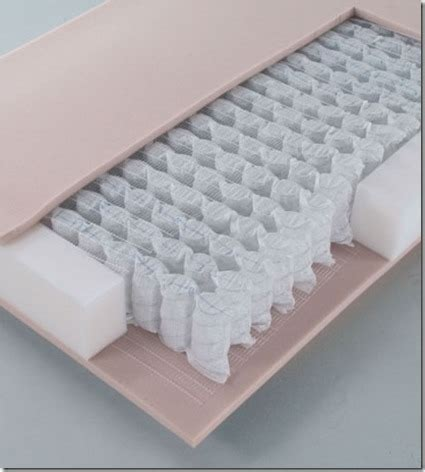 Difference Between Coil And Mattress by Open Coil Vs Pocket Mattresses The Difference