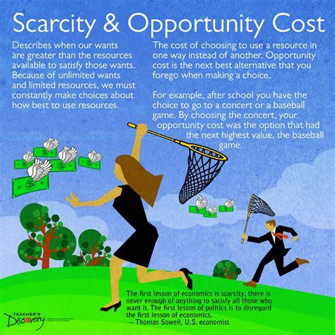 ideas economics economics big ideas mini poster set social studies