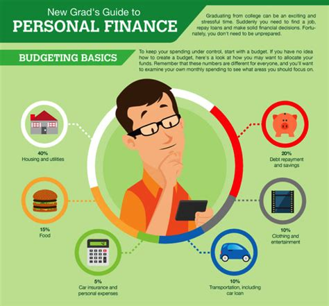 personal financial advice money saving tips 5 personal finance tips for strapped entrepreneurs