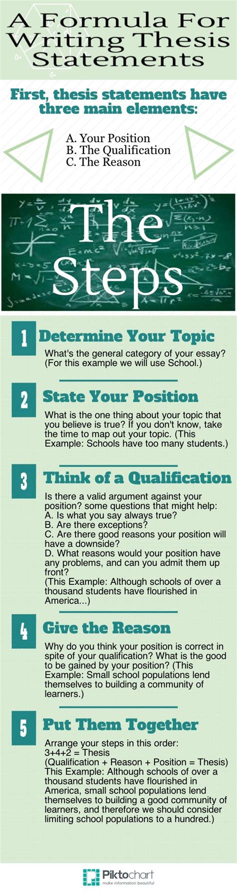 what is thesis paper thesis statements piktochart infographic education