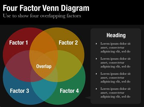 four part venn diagram venn diagram template for keynote and powerpoint slidevana