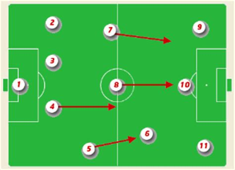 soccer modern tactics italys tactic driverlayer search engine
