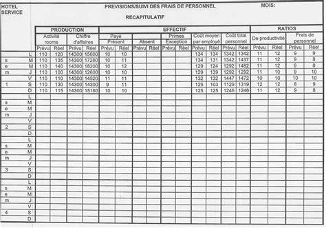Planning Femme De Chambre 4249 by La Gestion Du Personnel Effectif Budget