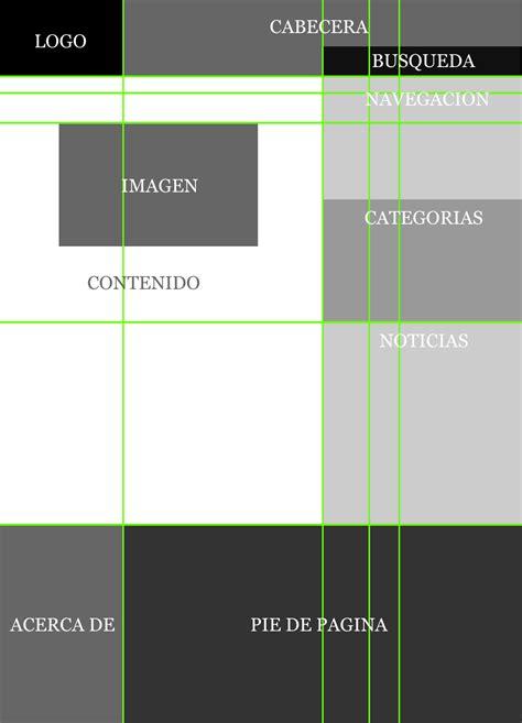 layout wordpress là gì pixeladas a topnotch wordpress com site