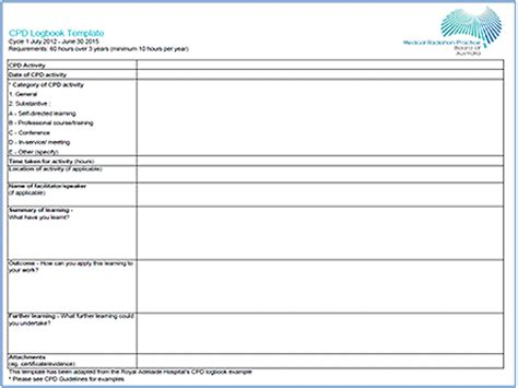 Ahpra Cpd Template radiation practice board of australia february 2013