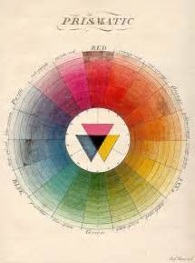 color history the history of color wheels of the now