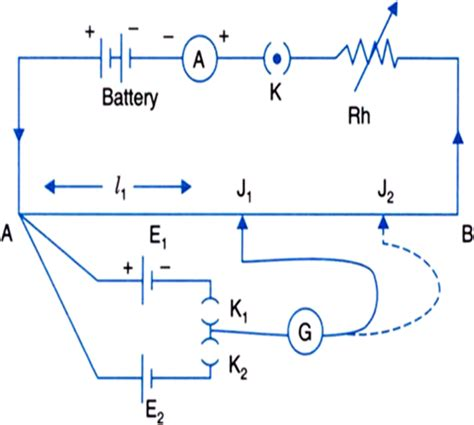 state the principle of potentiometer draw a circuit