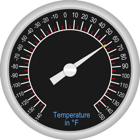 Termometer Analog analog thermometer clip at clker vector clip