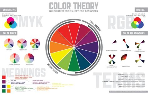 colour design 50 best infographics for web designers color theory edition