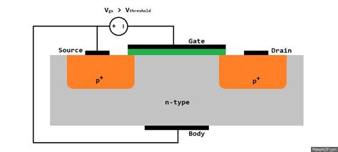 fet transistor working animation fet transistor working animation 28 images diode mosfet transistor image gallery npn